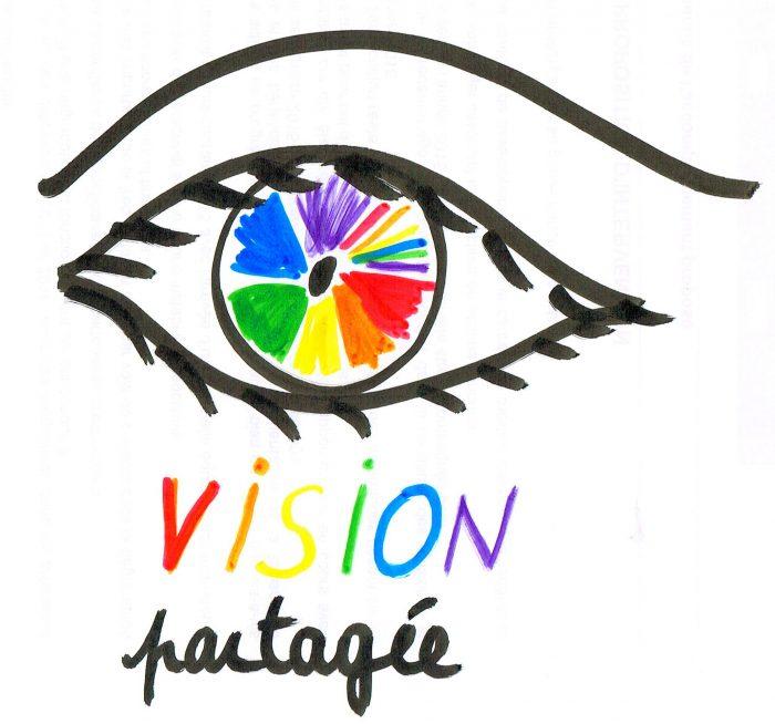 Pourquoi faire un travail de Vision d'entreprise ?