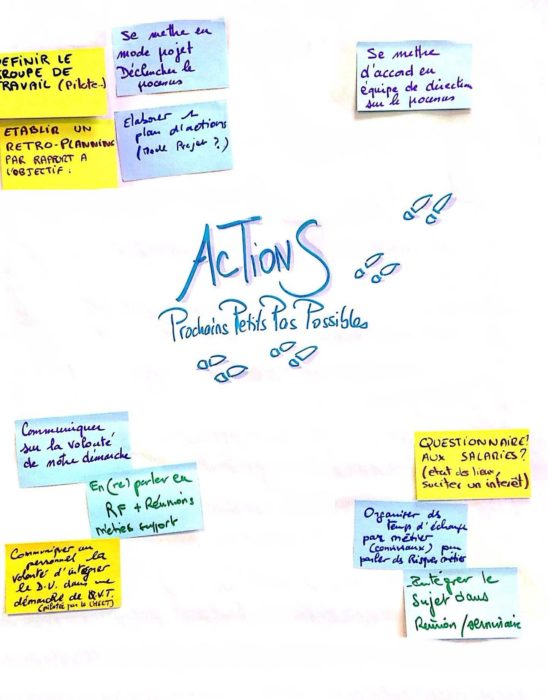 Prévention des risques psychosociaux : travail participatif en ateliers collaboratifs